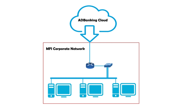 Leveraging Cloud Computing